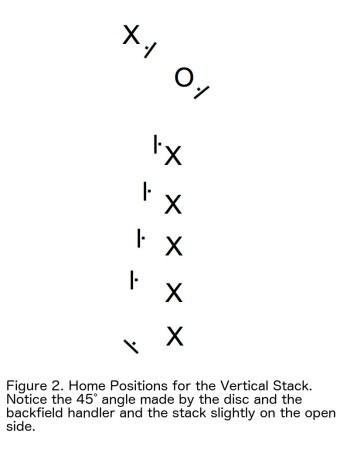 vert_stack_home